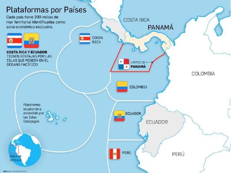 Banderas - Fronteras Mar - Límites imaginarios - Borders