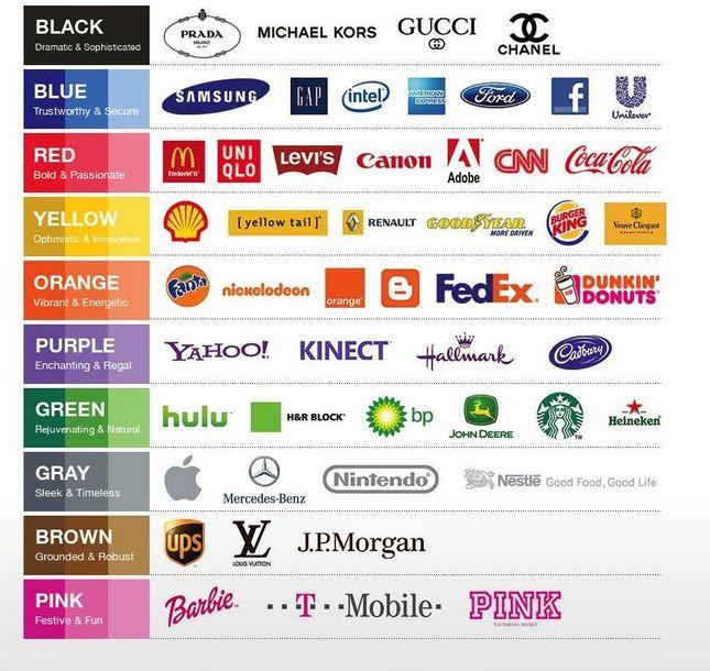Banderas - Marcas - Colores - Marketing
